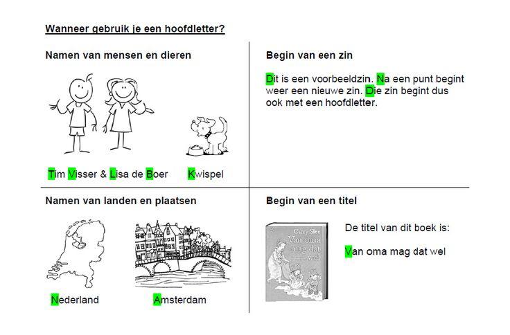 Groep 4: Wanneer gebruik je een hoofdletter? Handig om als kind bij de hand te hebben. (Nog niet alle regels worden hierin genoemd.)