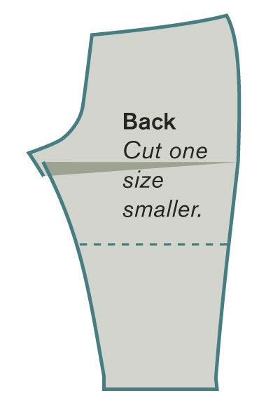 Very flat seat: Use a smaller back pattern or, horizontally slash and overlap the back by 1/2 inch below the crotch, tapering to nothing at the side seamline.