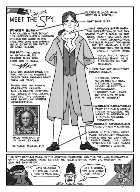 Nathan Hale's 'Hazardous Tales'. Comic book style American history books. Love these!