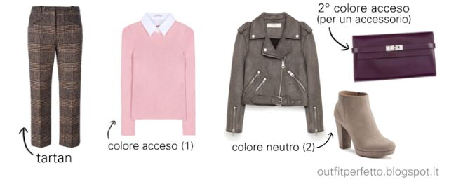 Outfit Perfetto: Come abbinare la FANTASIA SCOZZESE a quadroni (TARTAN)