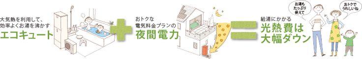 http://sumai.panasonic.jp/alldenka/setsuden/keizaiteki.html