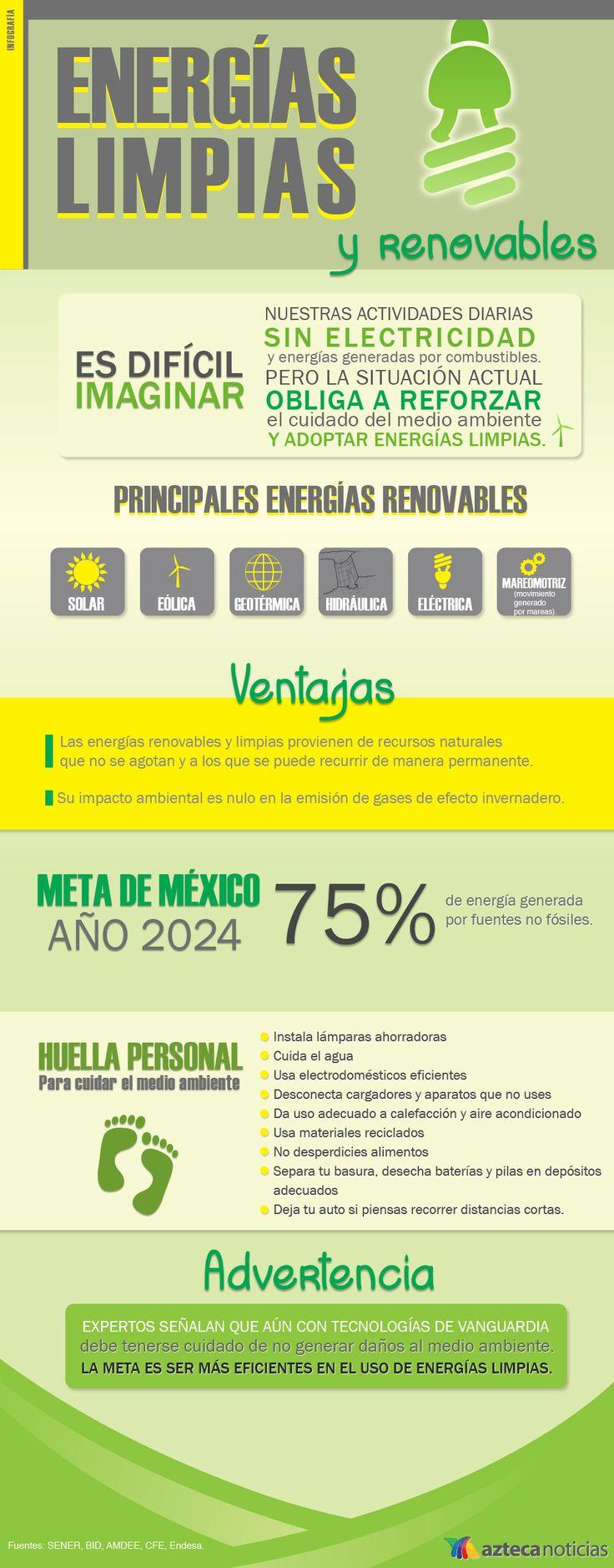 Resultado de imagen para energias limpias infografia