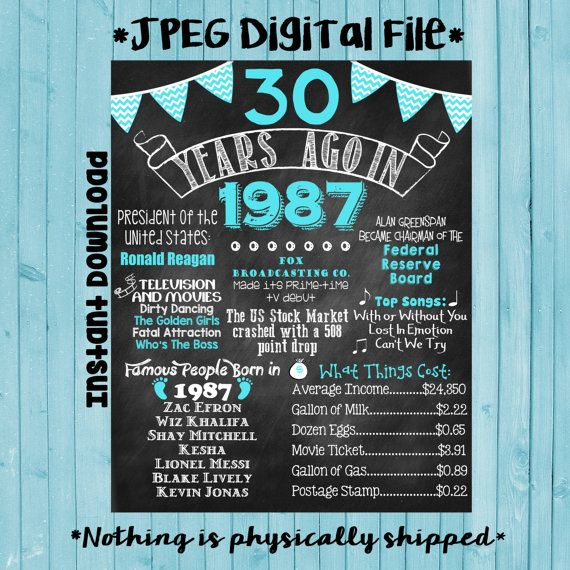 30th Birthday Chalkboard 1987 Poster 30 Years Ago in 1987 Born in 1987 30th Birthday Gift INSTANT DOWNLOAD