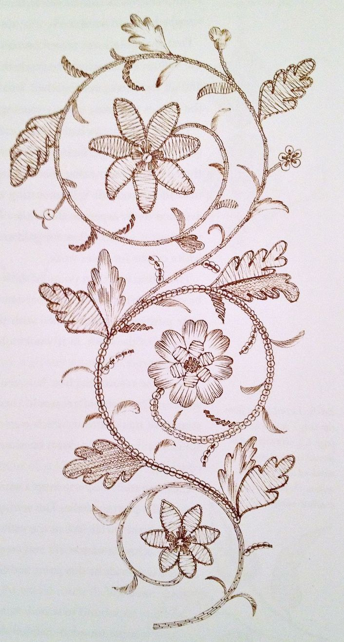 Best ideas about indian embroidery on pinterest