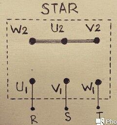STAR DELTA PADA MOTOR LISTRIK 3 PHASE Pada motor listrik 3 phase sering kita melihat kode gambar segitiga dan huruf Y kapital.Dimana gambar segitiga dinamakan dengan DELTA dan gambar seperti huruf …