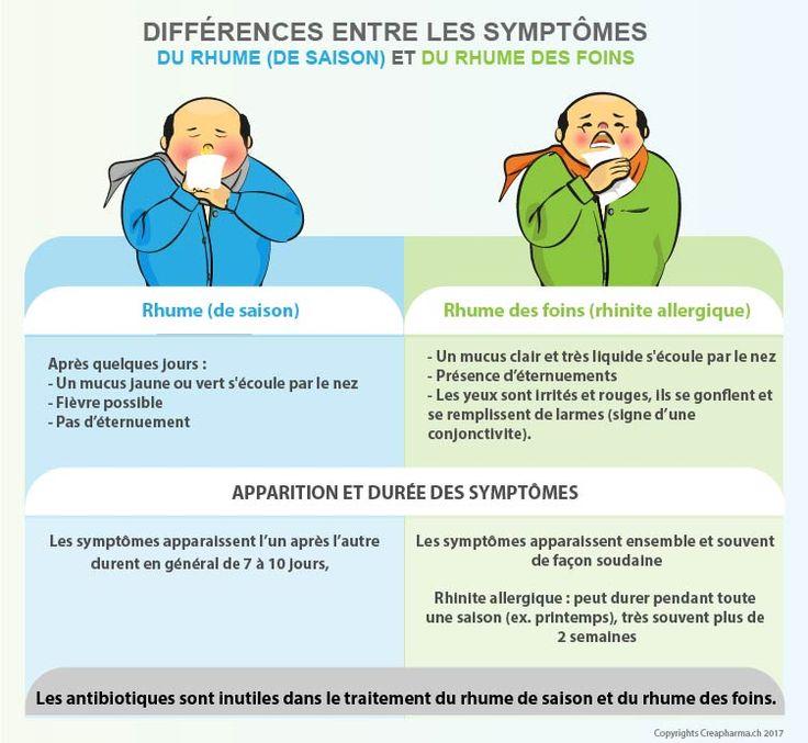 Différences entre rhume de saison et rhume des foins (rhinite allergique) https://www.creapharma.ch/differences-rhume-de-saison-rhume-des-foins.htm