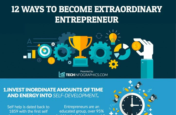 how to become online entreprenuer