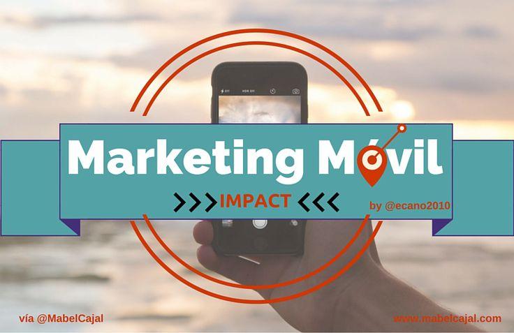 Consejos prácticos para impactar con tu Mobile Marketing turístico