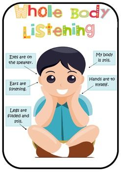Whole Body Listening Poster - a little too young for my students but good ref.