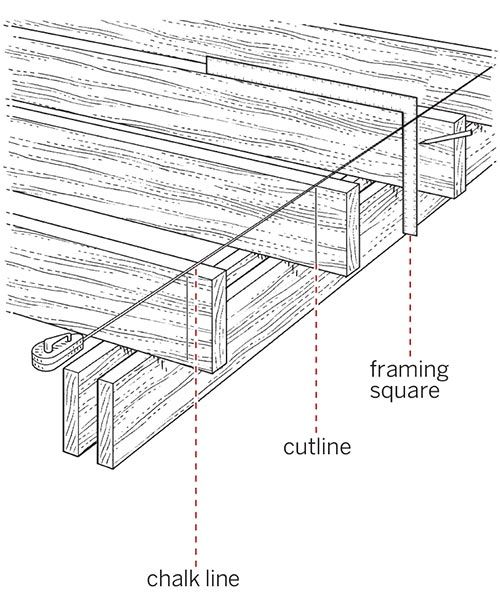 a simple way to ensure your deck joists will line up square from tohs norm abram