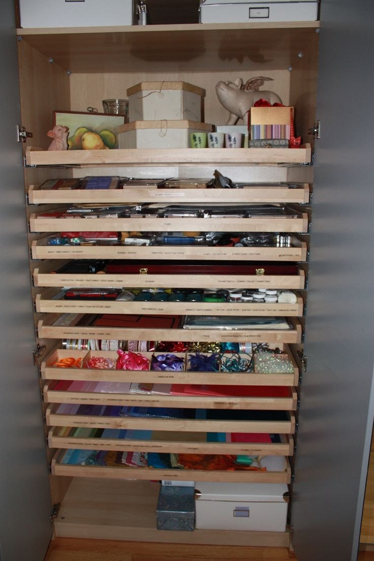 Image detail for -Organization Quest: Organizing Crafts
