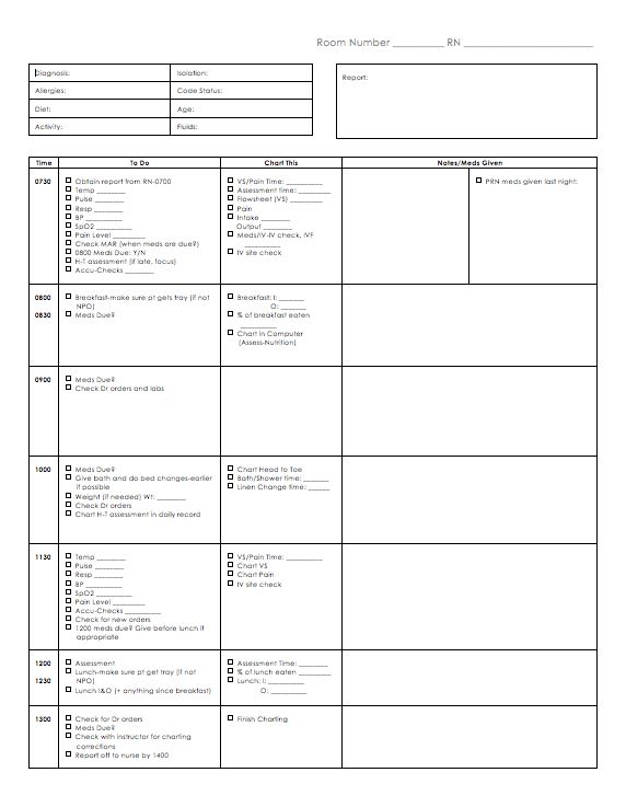 nursing time management template the new nurse perspective nursing pinterest nurses