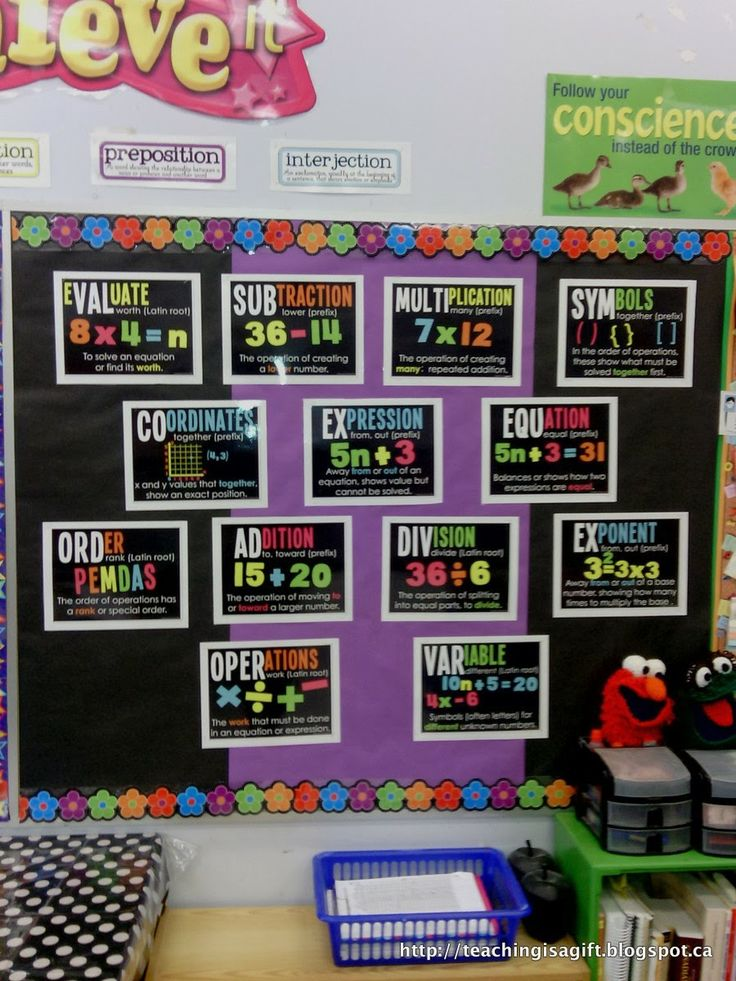 Classroom Decor Inspiration : Best images about classroom decor inspiration
