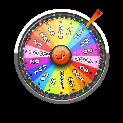 Twister большое колесо