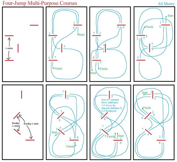 46 Best Show Jumping Gymnastic Grids Images On Pinterest