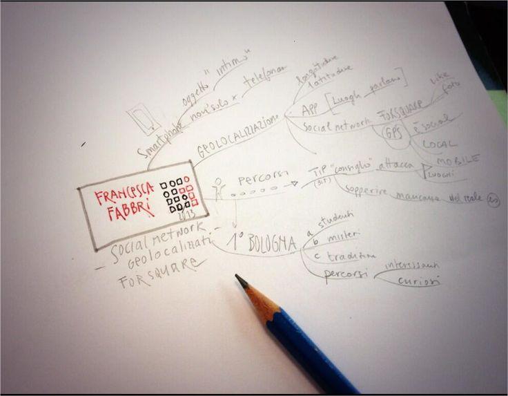 Il mio intervento al VII Summit di Architettura dell'Informazione - Bologna, 16 novembre 2013. Slide, foto e video