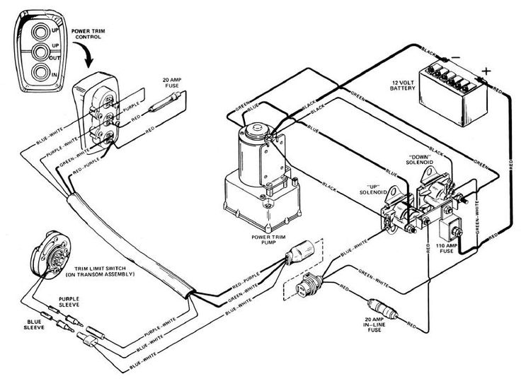 Mercruiser Power Trim Wiring Harness Mercruiser Power Trim Wiring