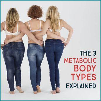 The 3 Metabolic Body Types Explained