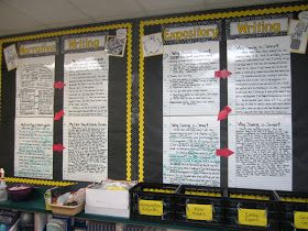 OMG!  I am sooo inspired by this blog and the writing process in use. Write On, Fourth Grade!: Room 314 is Ready to Rock!
