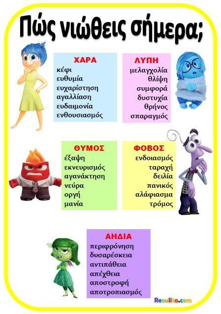 Αφίσα 2: Λεξιλόγιο Σχετικό με τα συναισθήματα
