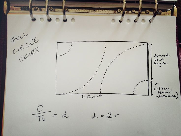 Great explanation of the math behind circle skirts. If you ever try to draft one you will need this. I used a basic formula for full circle skirts on a dance recital last year before deciding to go easy and cheap with augmenting an existing pattern. Wish I had this info then.   By Hand London