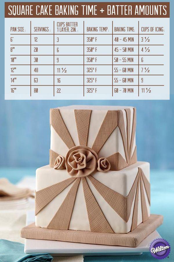 Square Cake Baking Time + Batter Amounts