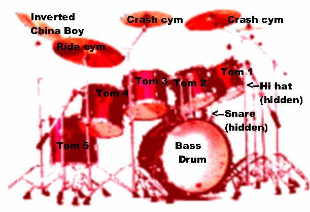 Free Drum Set Lessons: Drum set parts: Assembling, tuning, etc.
