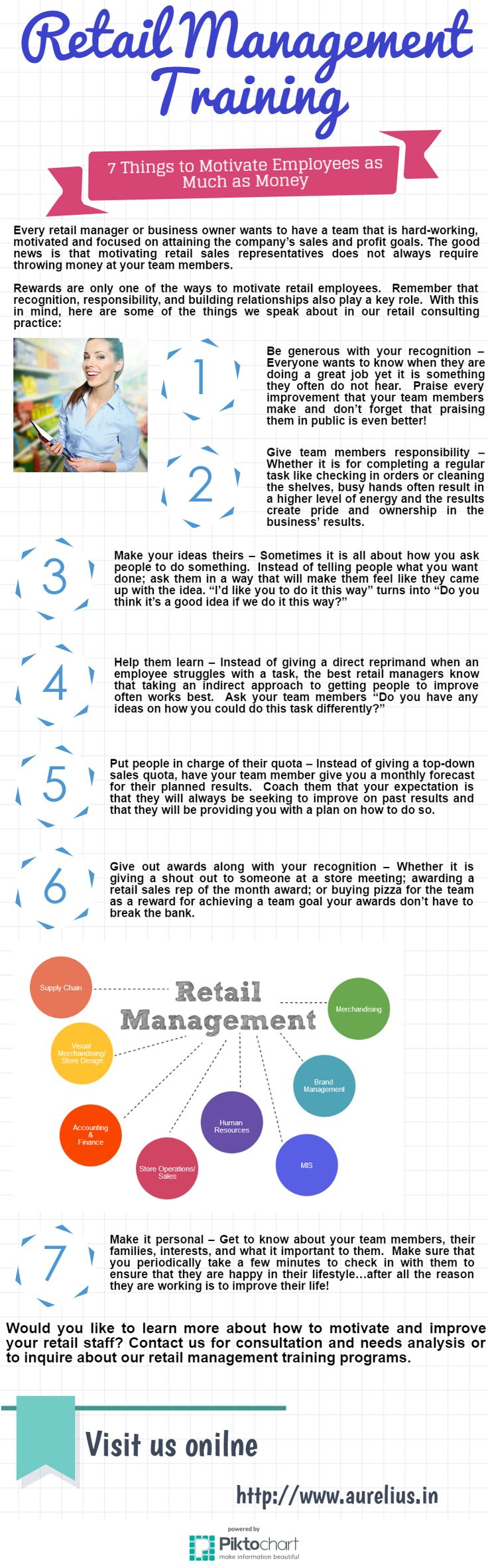 17 best ideas about retail manager team goals every retail manager or business owner wants to have a team that is hard working