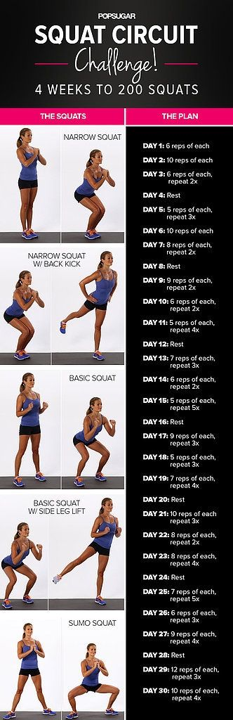 Take Our Squat Circuit Challenge! 30 Days to 200 Squats #totalbodytransformation