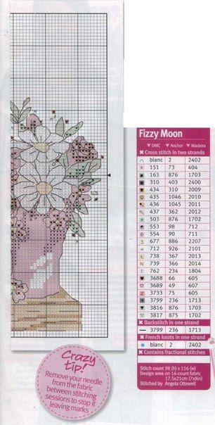 Fizzy Moon 2 of 2