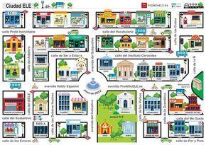 Mapa Ciudad ELE: Un mapa con mucho juego