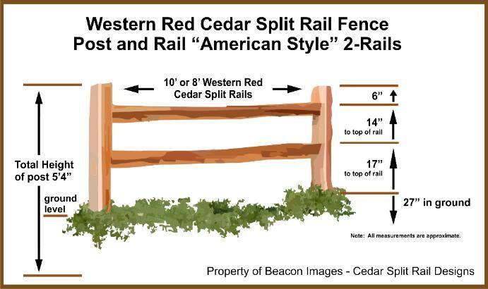 How to install a red cedar split-rail fence.