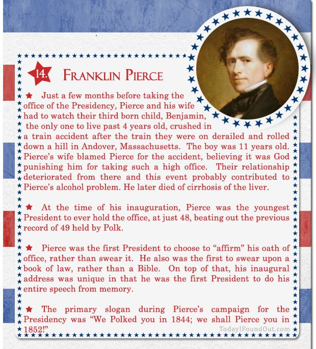 100+ Facts About US Presidents 14- Franklin Pierce