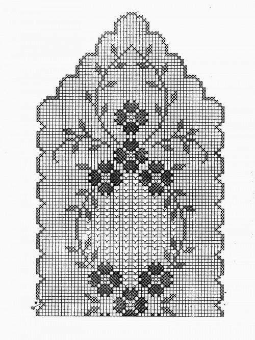 Kira esquema de crochê