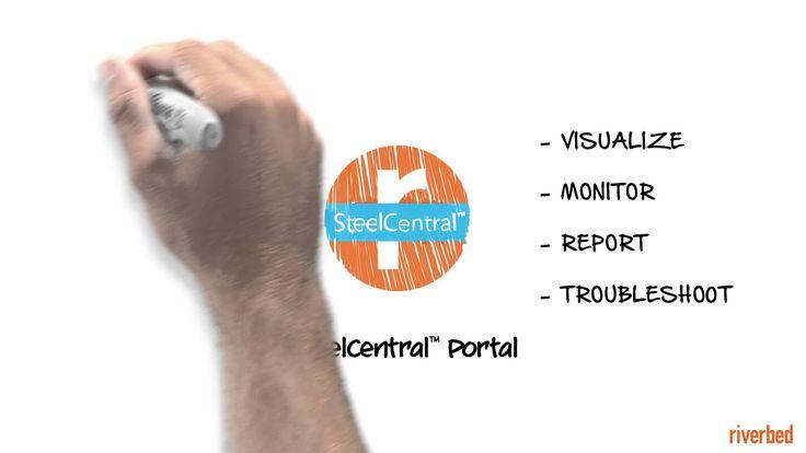 SteelCentral Portal ChalkTalk Video
