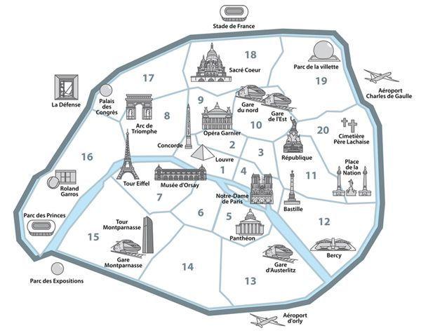 Travel Infographic Carte Des Arrondissements De Paris Paris