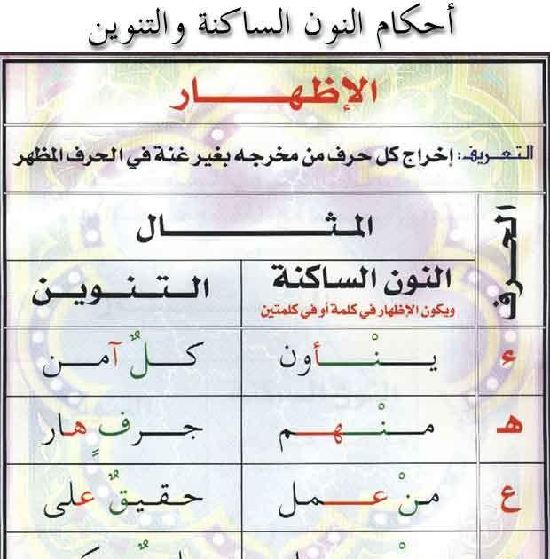 موقع سلفي تعليمي لإتقان تعلم أحكام التجويد والقراءات مخارج الحروف كتب متون صور Tajweed Quran Math Bullet Journal