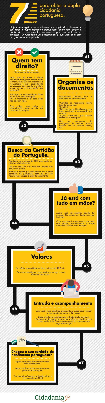 Acordo que entra em vigor no dia 14 de agosto vai facilitar dupla cidadania de brasileiros