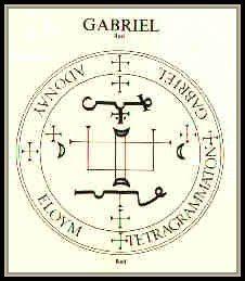 Pantáculo Arcanjo Gabriel