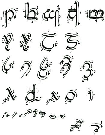 17 Best Images About Learning Elvish Script On Pinterest