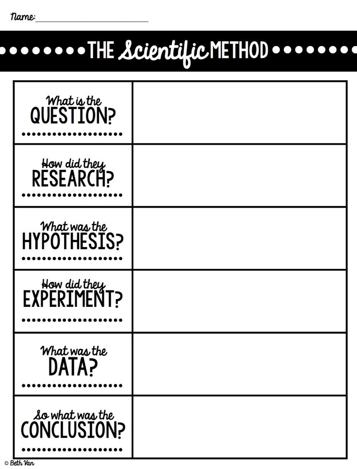 theteachyteacher: Can You Walk On Water? (Scientific Method Awesomeness)