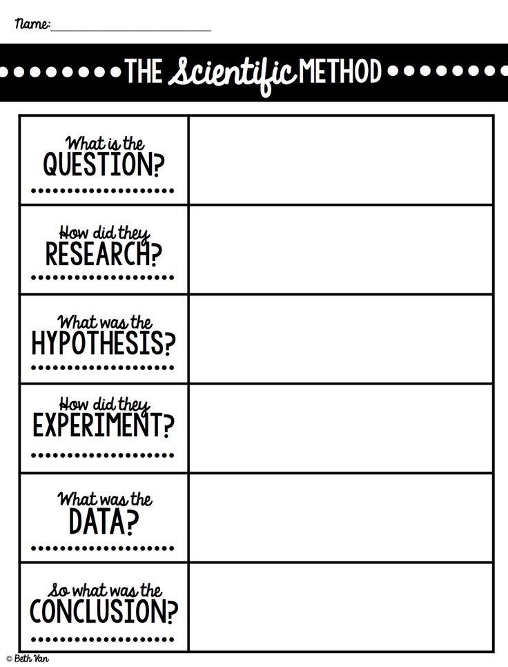 17 best ideas about scientific method on pinterest science journals scientific method. Black Bedroom Furniture Sets. Home Design Ideas