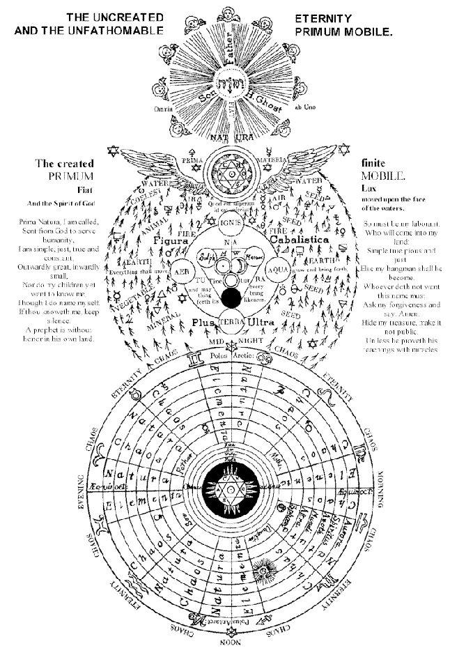 Secret Symbols of the Rosicrucians