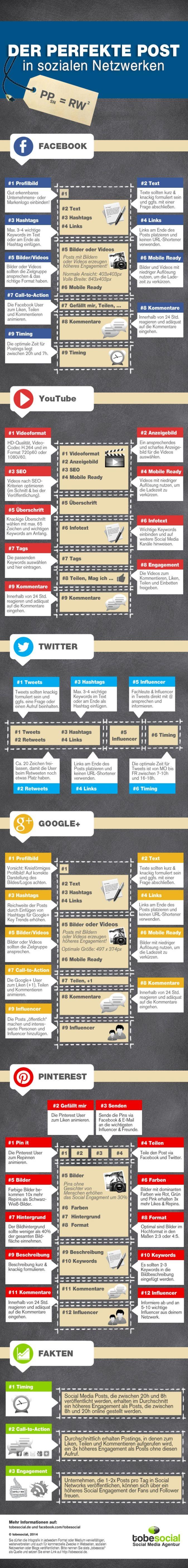 Wie sieht der perfekte Post in sozialen Netzwerken aus? In dieser Social Media Infografik wird aufgezeigt, auf was ihr in Facebook, YouTube, Twitter, Pinterest & Co. achten solltet.