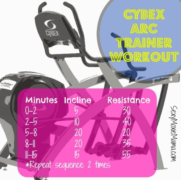 A quick 45 minute Cybex Arc Trainer workout with changing incline, resistance, and levels.