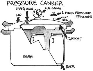 Canning Homemade!: Pressure Canning Safely