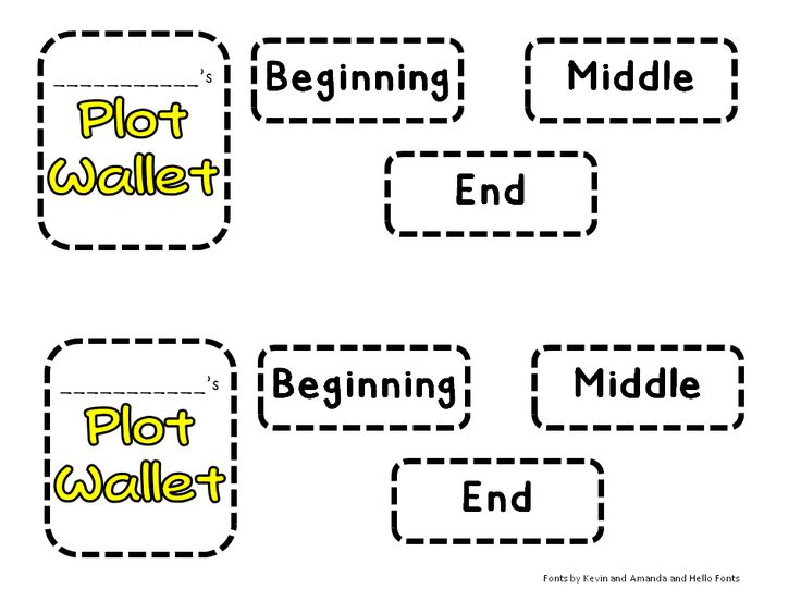 Beginning, Middle, and End Freebie (With images
