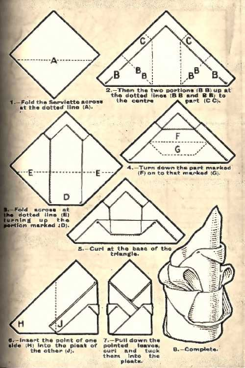 The Bishop Napkin Folding Technique