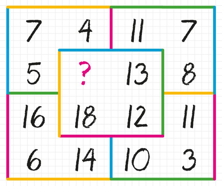 MATH PUZZLE: Can you replace the question mark with a number? More