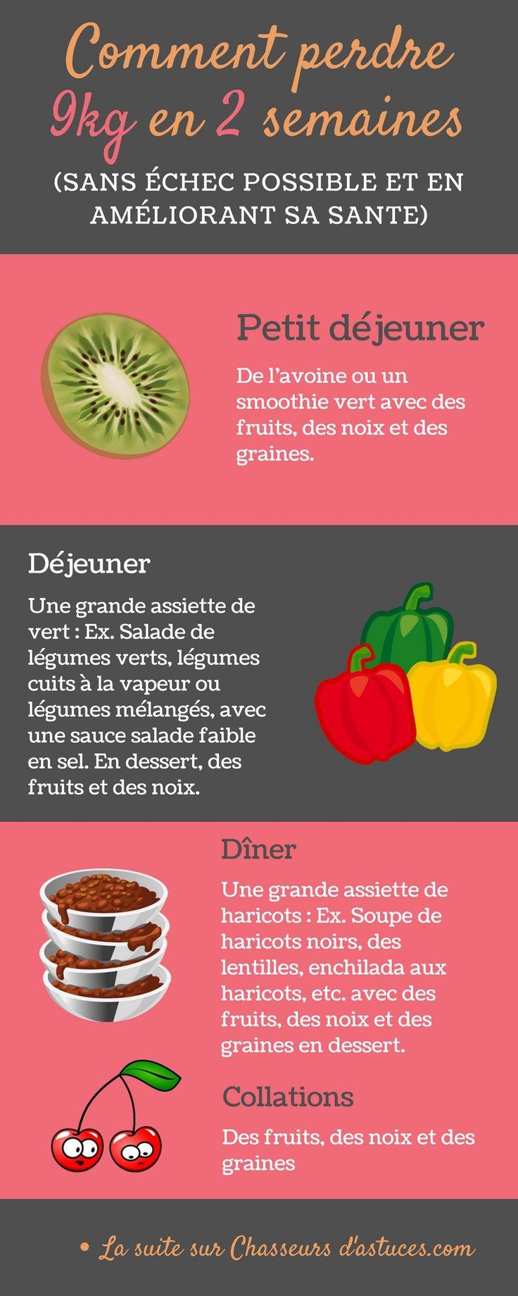 Récemment, j'ai trouvé un guide nutritionnel qui peut vous aider à perdre rapidement du poids si vous le souhaitez. Ce guide peut vous aider à perdre jusqu'à 9 kg en 2 semaines, sans compter les calories ou diminuer les portions.  Pour faire simple, je vous propose de perdre du poids rapidement tout en étant en bonne santé.